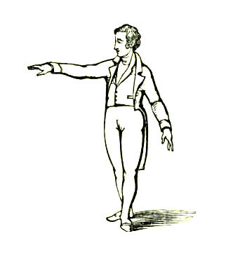 An illustration of the proper way to point.